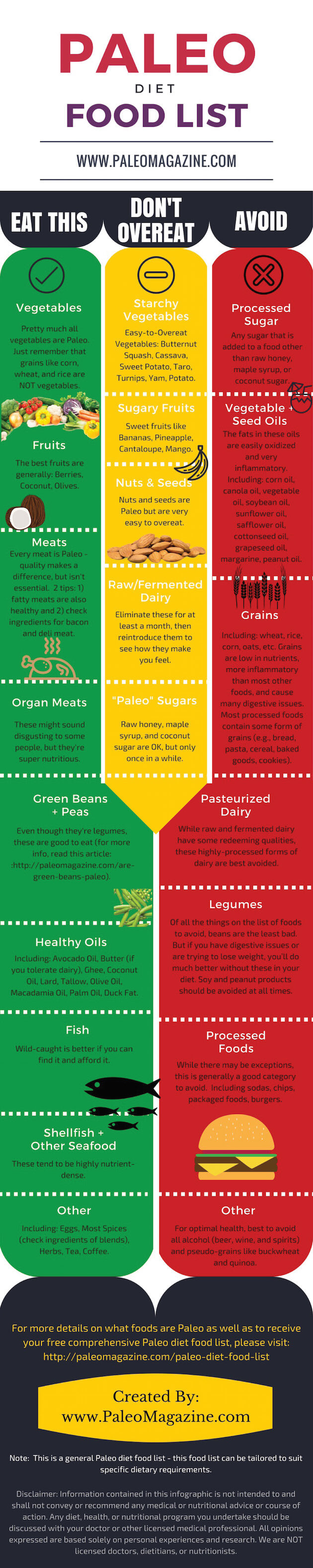 what are the basics of paleo diet??