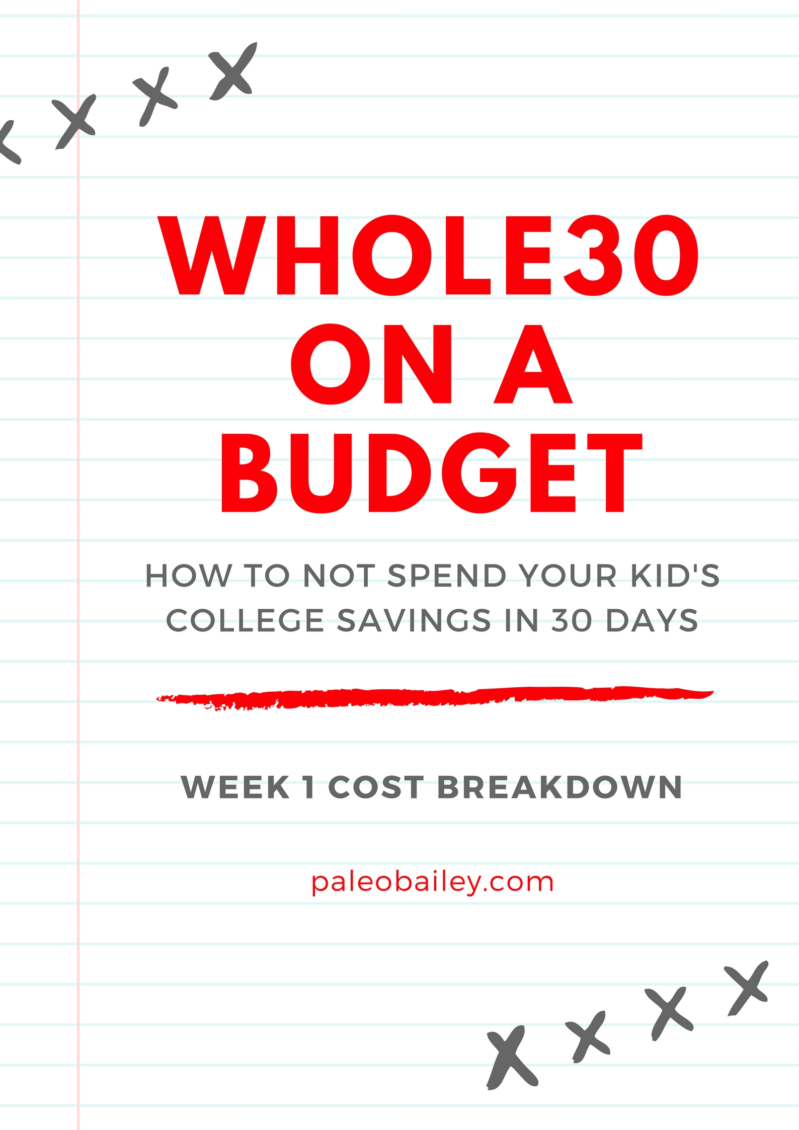 Whole30 on a budget isn't as hard as you may think. With this breakdown of how to eat Whole30 on a budget and do Whole30 cheap, you'll find tips and tricks to cut costs #whole30budget #budgetwhole30 #cheapwhole30
