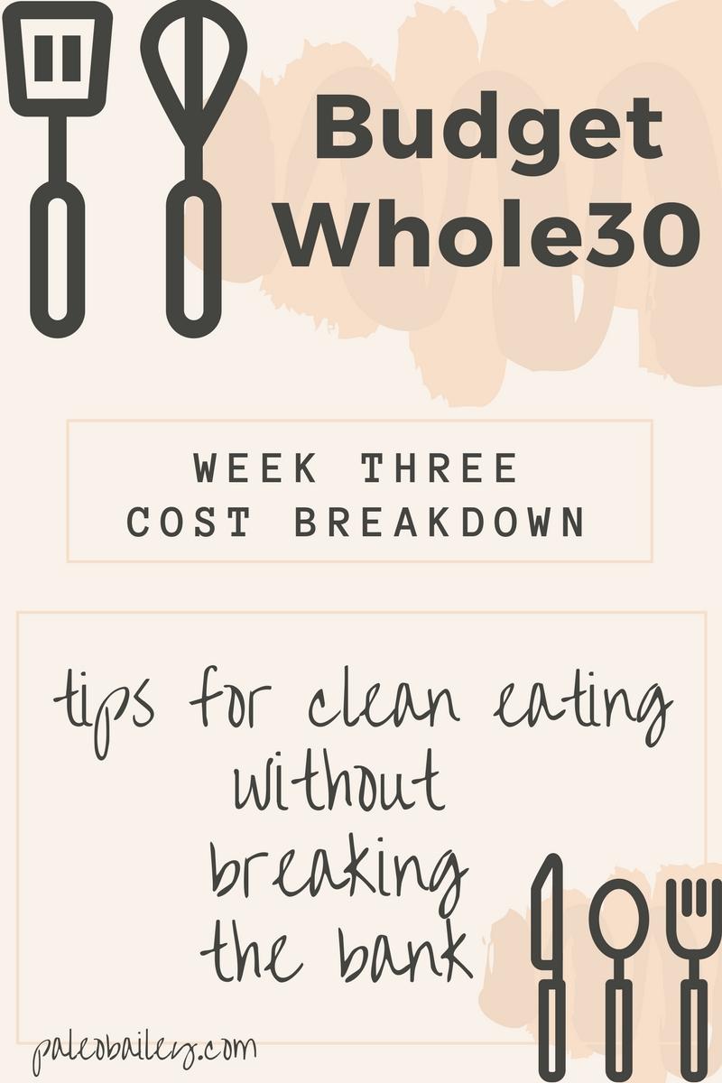 budget whole30