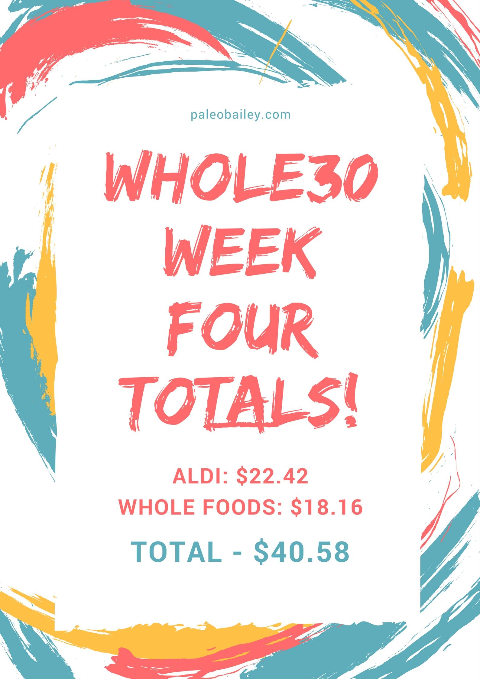 whole30 on a budget