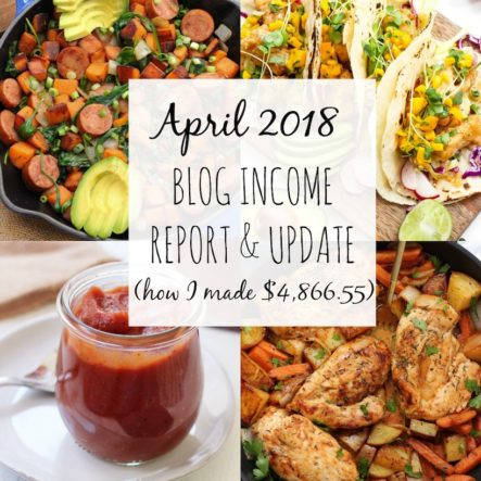 April Income Report & Food Blog Update