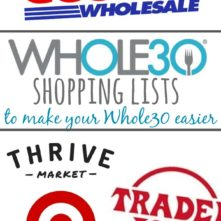 Complete Whole30 Shopping List: Grocery Guide to Every Major Store