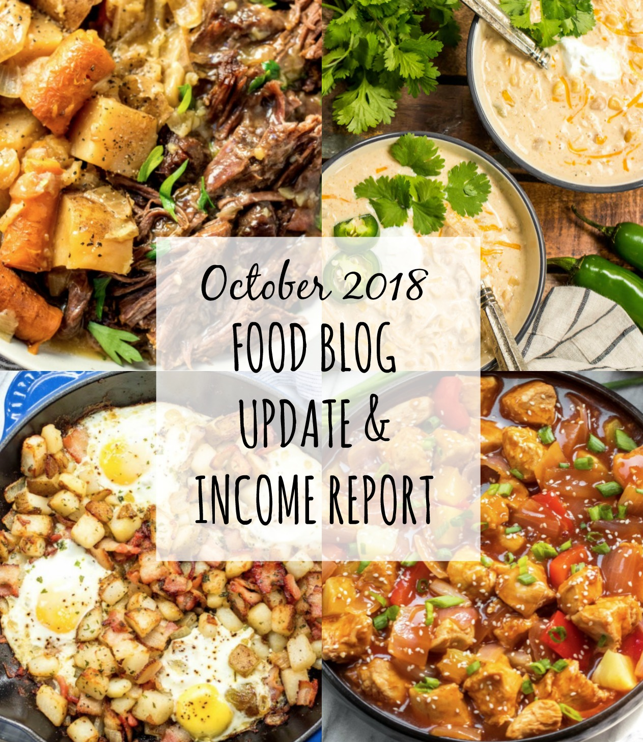food blog income report